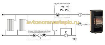 схема отопления печи камина Ангара Аква с теплообменником