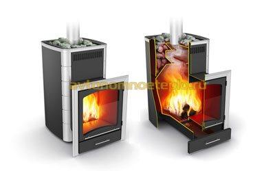 Выбираем, какая печь лучше - Харвия или Термофор?