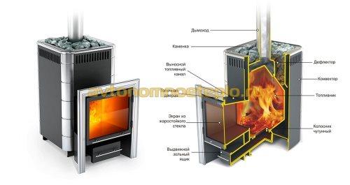 печка для бани Термофор