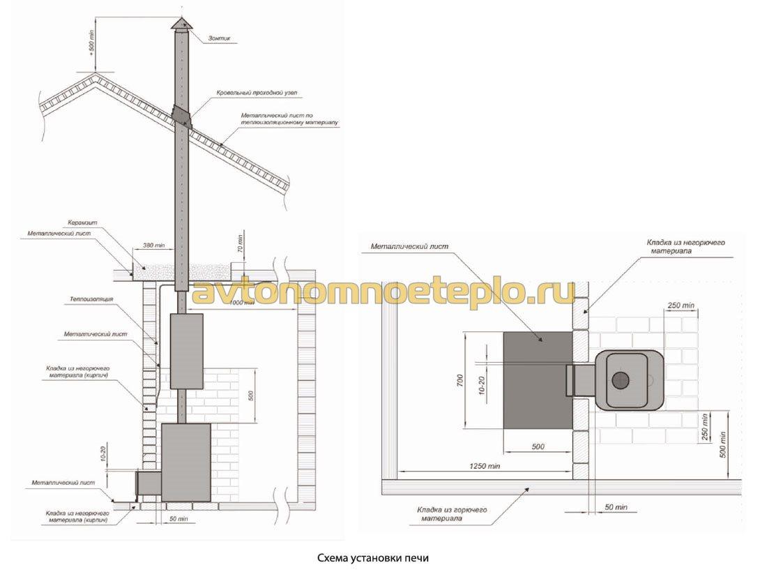 схема установки печки Кирасир