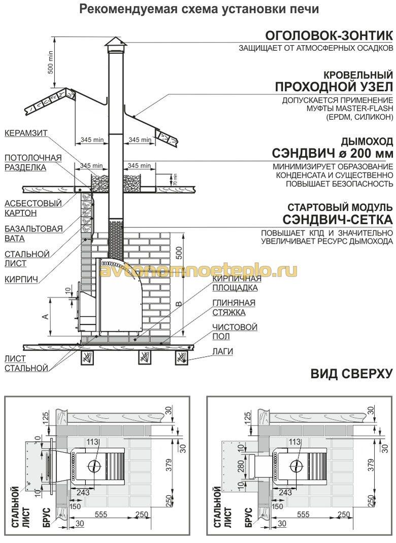 схема и размеры установки печки