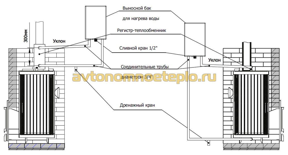 схема подключения резервуара для нагрева воды
