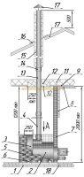 схема установки дымоходной трубы