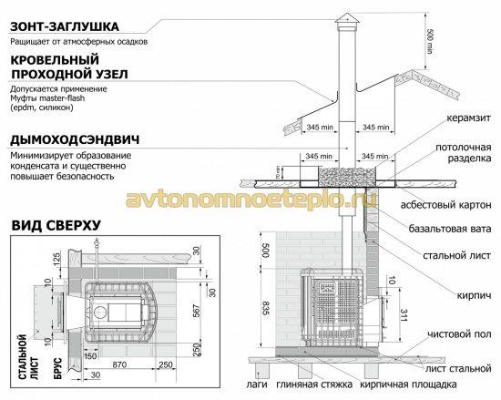 схема установки печи Сибирский Утёс
