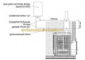 схема подключения бака к печке Сибирский Утёс