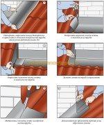 гидроизоляция боковых сторон дымохода