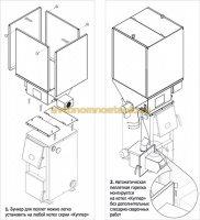 схема установки пеллетного бункера на котёл