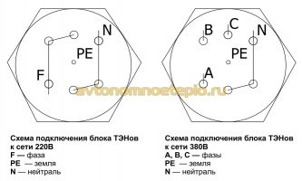 схема подключения электро ТЭНов котла Куппер