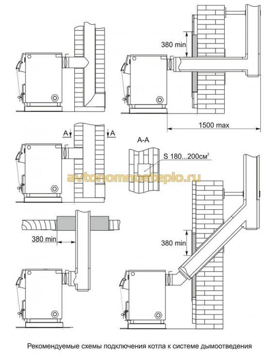 варианты подключения дымоходной трубы к котлу Куппер