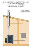 схема подсоединения водогрейного бачка к встроенному контуру