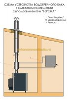 схема подключение бака к теплообменнику на дымоходе