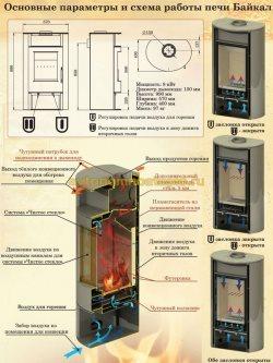 схема устройства печей Байкал