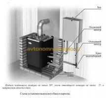 подключение внешнего бака для воды