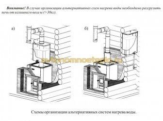 схема установки дымохода с баком и без