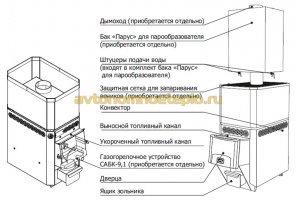 конструкция печки Русь