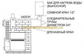 схема подключения внешнего бака