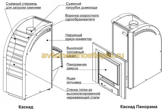 конструкция печки Каскад