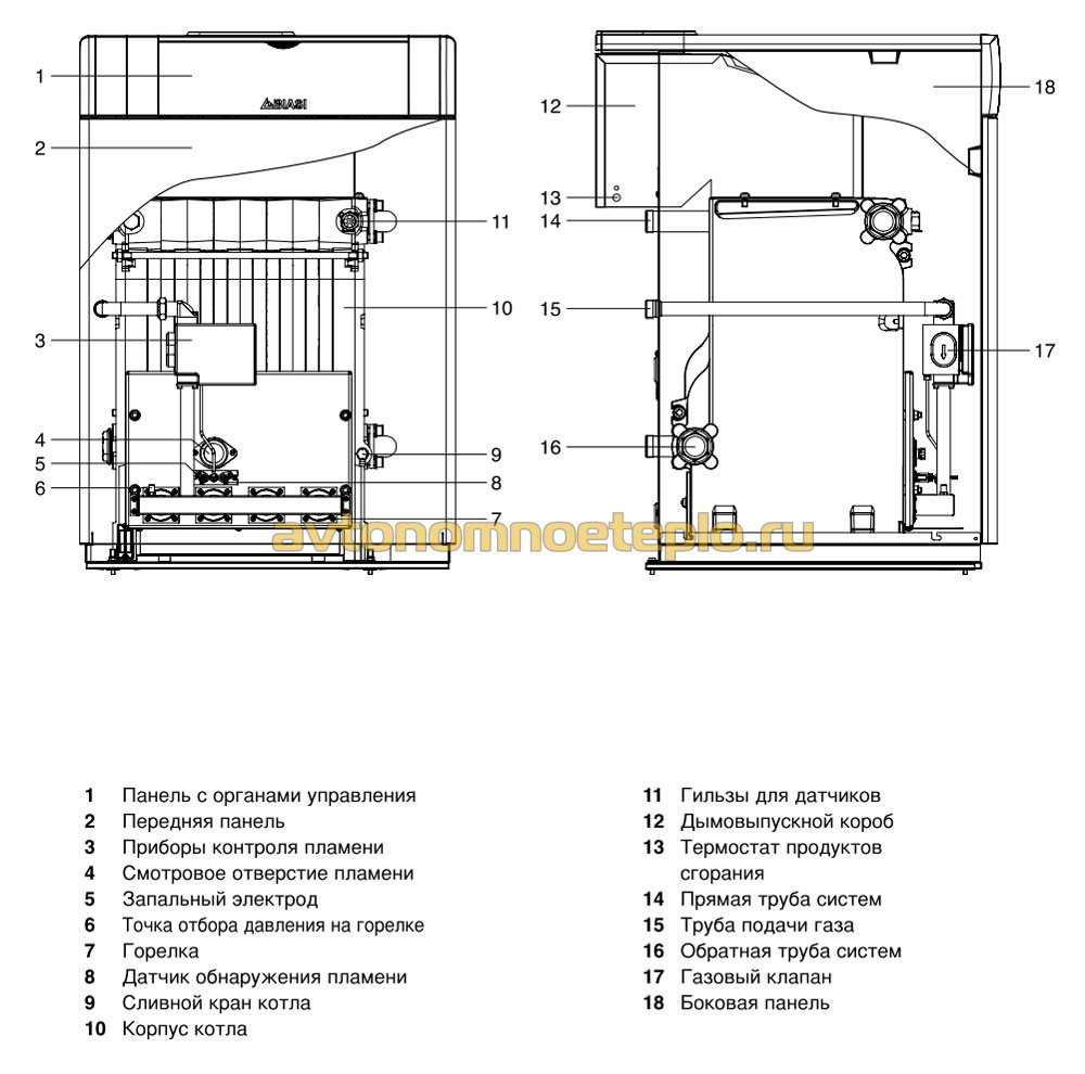 конструкция напольного котла