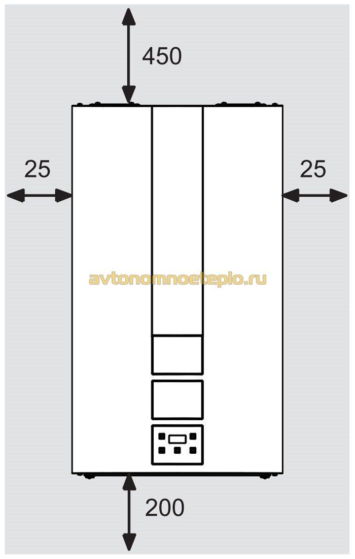 размеры для установки навесного котла