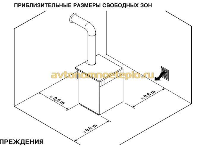 схема установки котла на пол