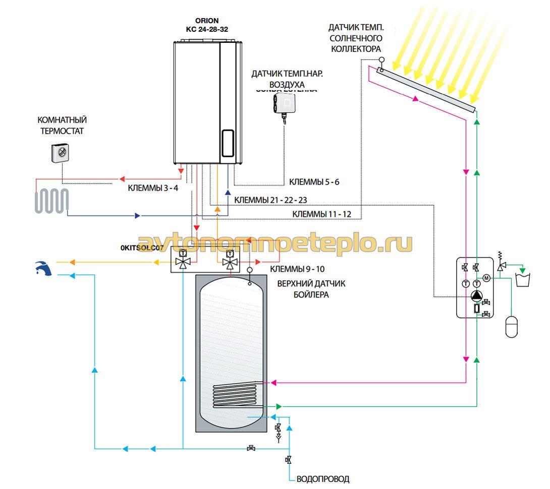 схема обвязки с солнечным коллектором