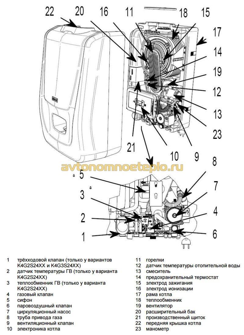составные части навесного котла