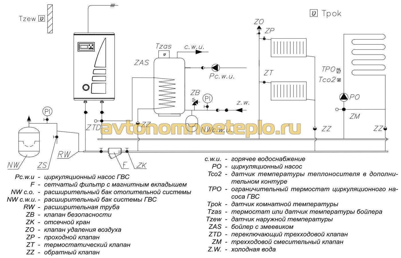 обвязка котла с БКН и отопительными устройствами