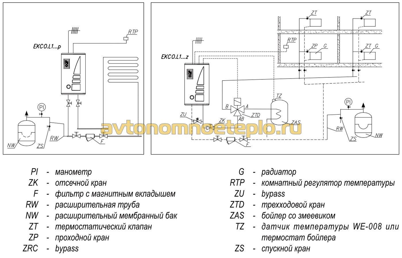 оборудование используемое при монтаже системы отопления
