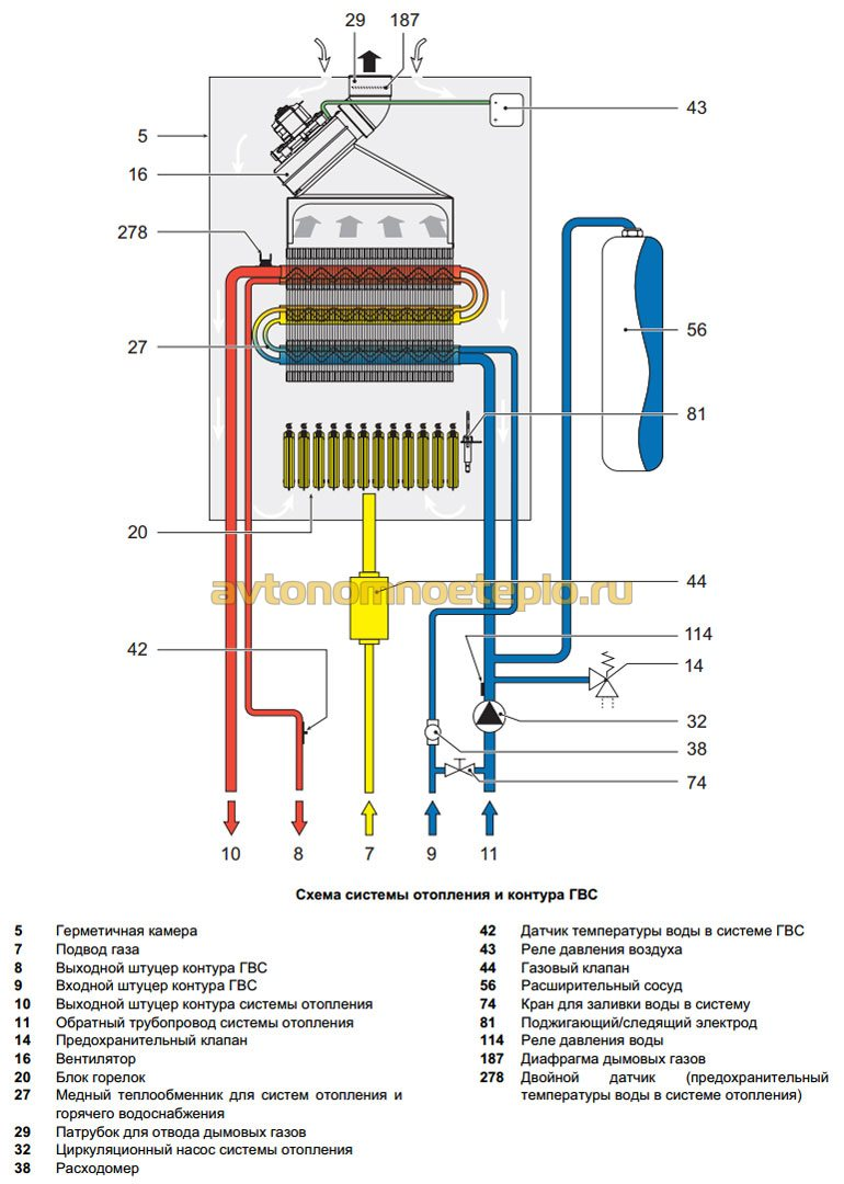 схема нагрева воды и подключения к отопительной сети