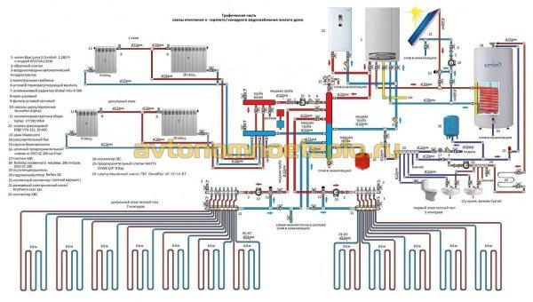 схема совместной обвязки двух котлов и всей отопительной системы дома