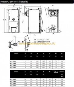 технические характеристики Bosch Solid 3000