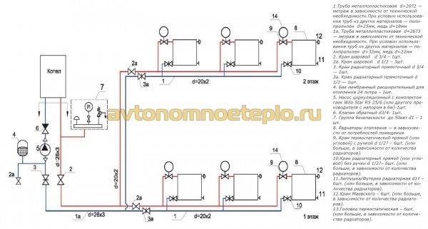 схема обвязки системы отопления двухэтажного дома