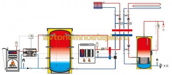 монтаж системы отопления с твердотопливным котлом