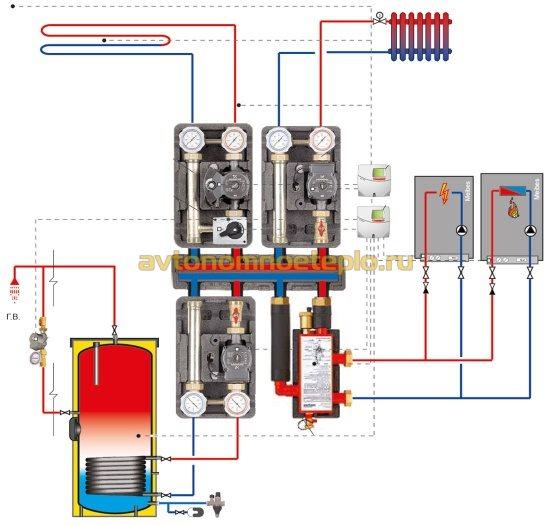 схема совместного использования электрического и газового котлов