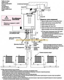 схема правильной установки и обвязки котла на стену