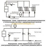 варианты обвязки электрокотла
