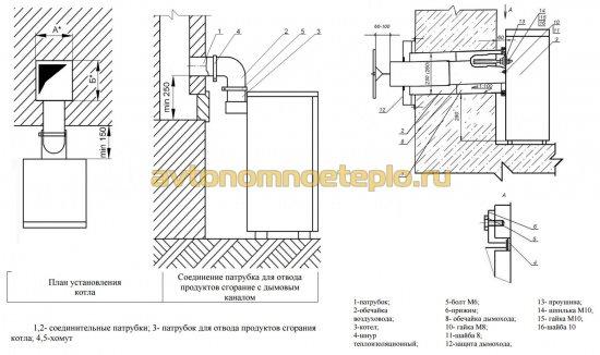 схема установки навесного и напольного котла