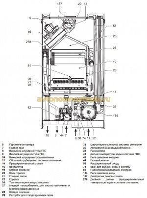 описание составляющих конструкции котла
