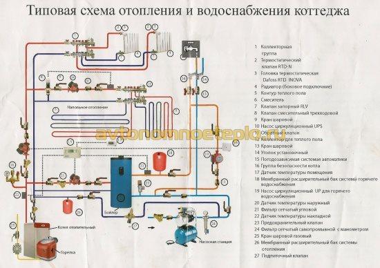 схема типовой обвязки отопительной системы с жидкотопливным котлом