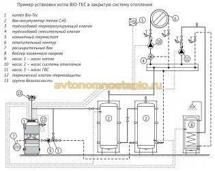монтаж котла Вирбел в закрытую систему отопления