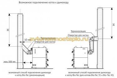 схема подсоединения к дымоходной трубе