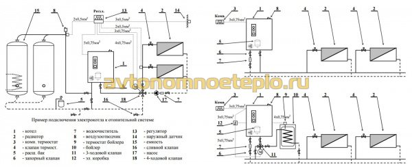 несколько вариантов подключения электрокотла к отопительной сети