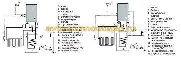 два варианта монтажа системы отопления