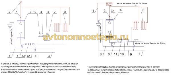 чертех монтажа открытой и закрытой систем отопления