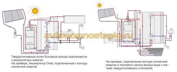 монтажные схемы котла Jaspi