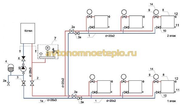 схема обвязки системы двухэтажного дома