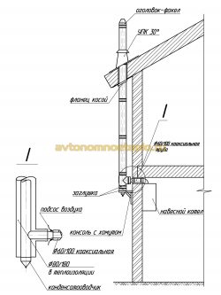схема установки и подключения котла Оазис в коаксиальной трубе