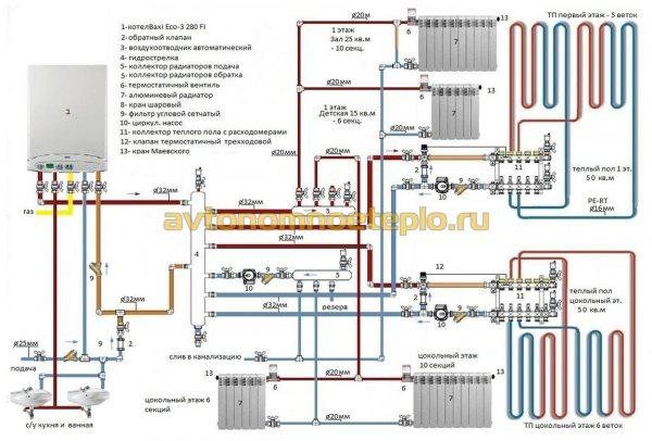 проект правильной обвязки системы отопления и ГВС