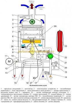схема функционального устройства