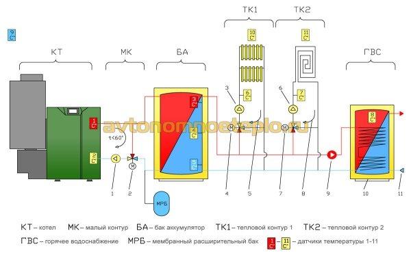 схема монтажа отопления от котла Kostrzewa